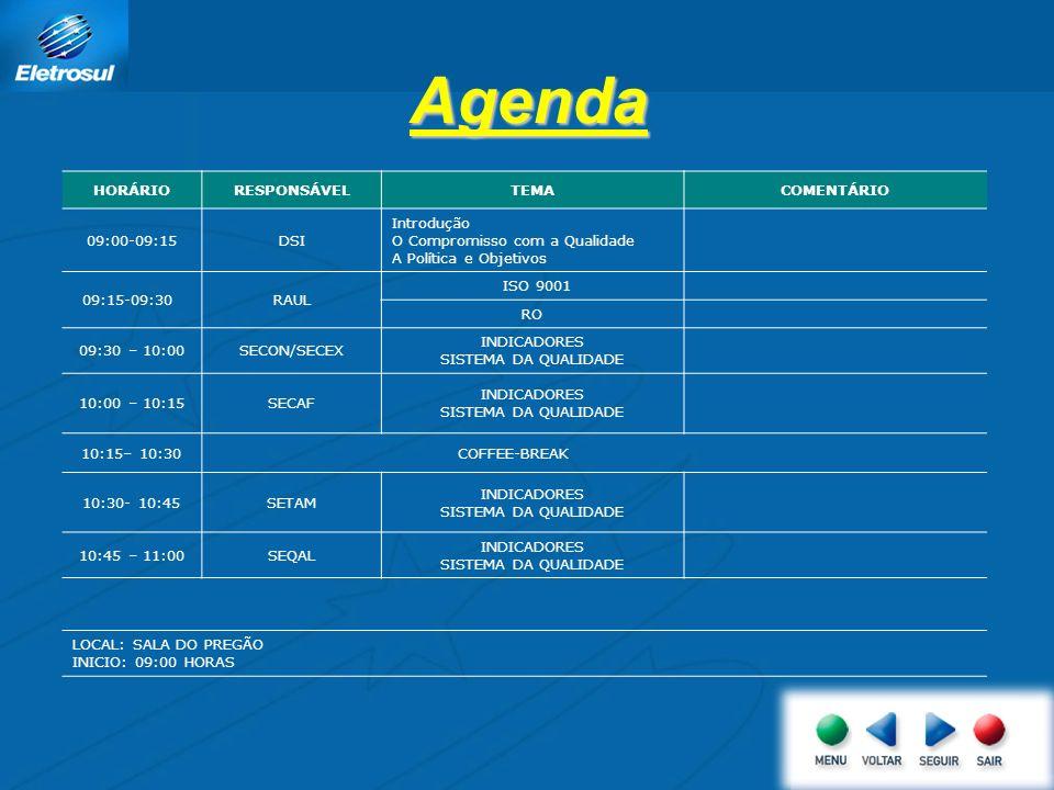 Agenda HORÁRIORESPONSÁVELTEMACOMENTÁRIO 09:00-09:15DSI Introdução O Compromisso com a Qualidade A Política e Objetivos 09:15-09:30RAUL ISO 9001 RO 09:30 – 10:00SECON/SECEX INDICADORES SISTEMA DA QUALIDADE 10:00 – 10:15SECAF INDICADORES SISTEMA DA QUALIDADE 10:15– 10:30 COFFEE-BREAK 10:30- 10:45SETAM INDICADORES SISTEMA DA QUALIDADE 10:45 – 11:00SEQAL INDICADORES SISTEMA DA QUALIDADE LOCAL: SALA DO PREGÃO INICIO: 09:00 HORAS