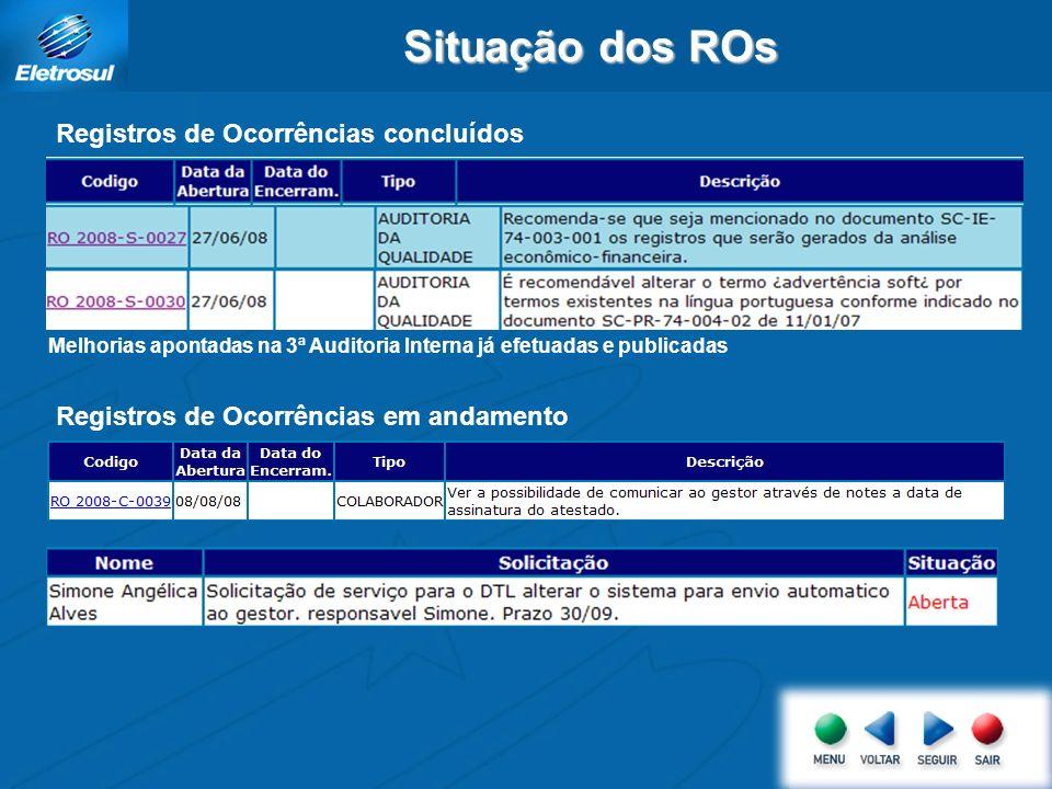 Situação dos ROs Melhorias apontadas na 3ª Auditoria Interna já efetuadas e publicadas Registros de Ocorrências concluídos Registros de Ocorrências em andamento