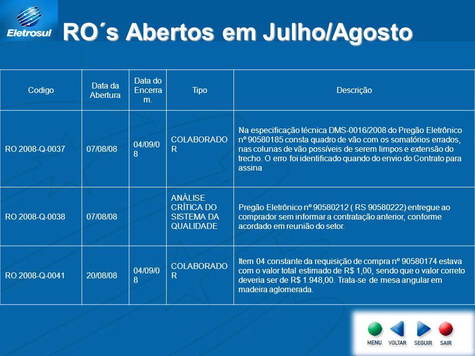 RO´s Abertos em Julho/Agosto Codigo Data da Abertura Data do Encerra m.