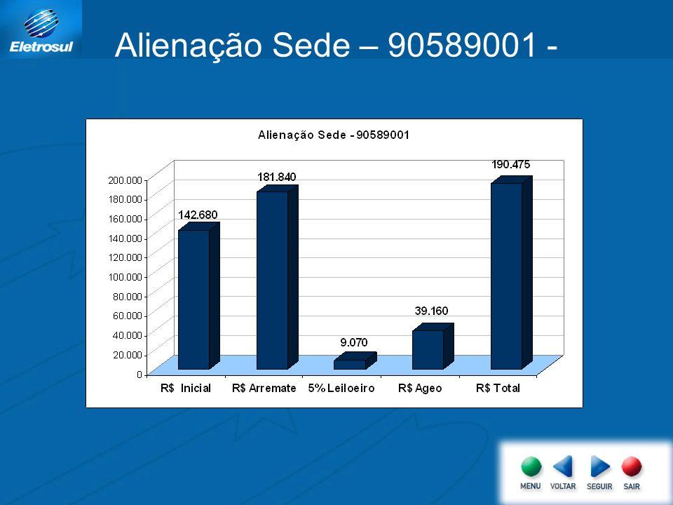 Alienação Sede – 90589001 -