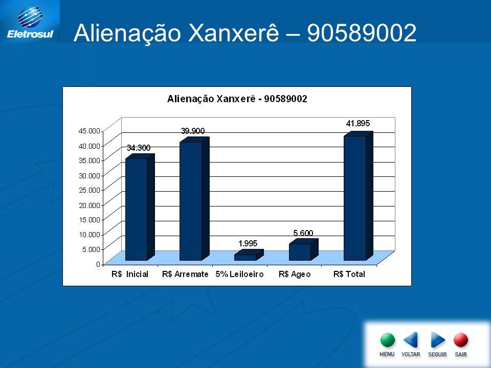 Alienação Xanxerê – 90589002