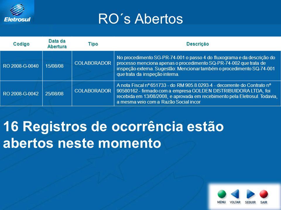 RO´s Abertos Codigo Data da Abertura TipoDescrição RO 2008-G-004015/08/08 COLABORADOR No procedimento SG-PR-74-001 o passo 4 do fluxograma e da descrição do processo menciona apenas o procedimento SQ-PR-74-002 que trata de inspeção externa.