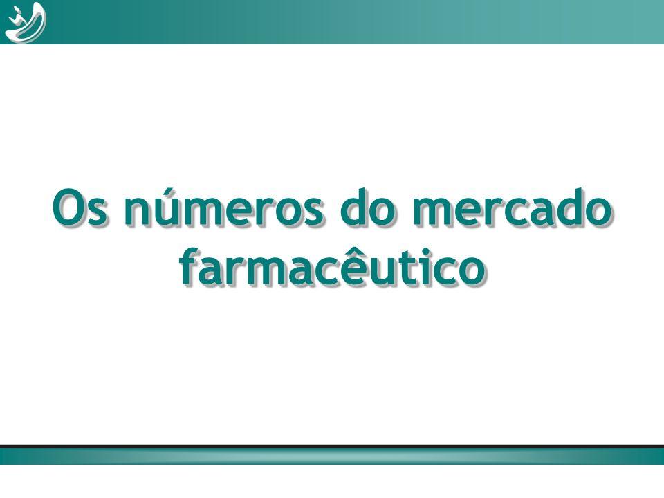 Os números do mercado farmacêutico farmacêutico