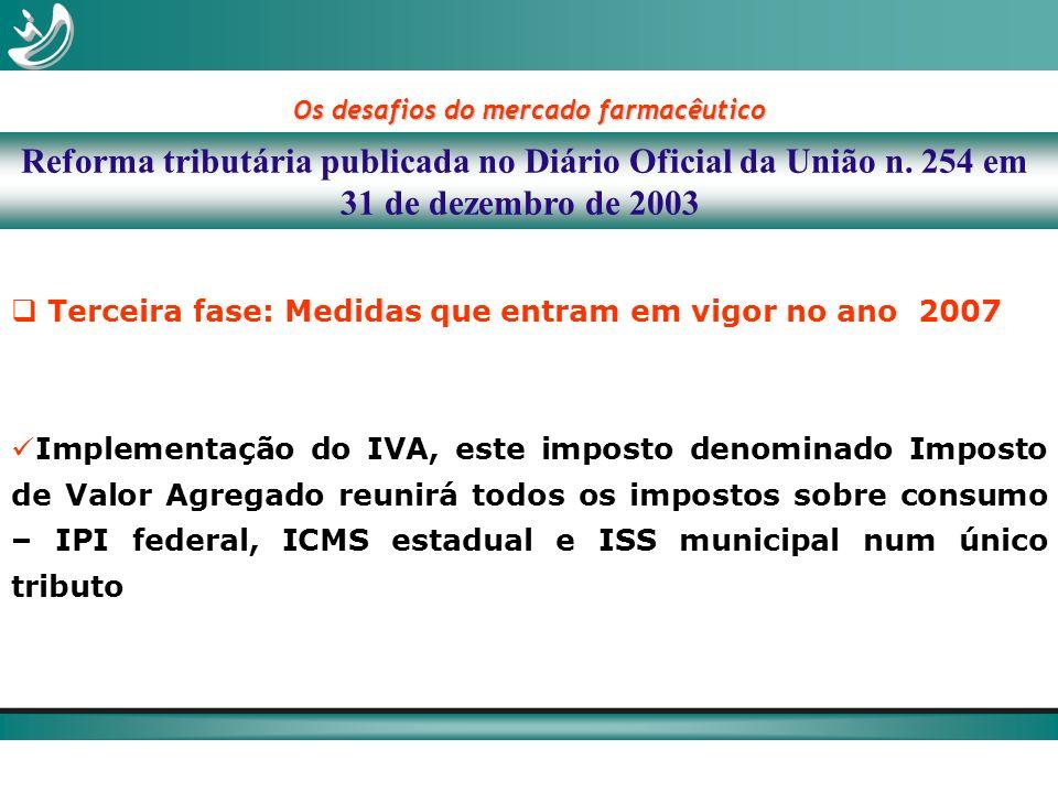 Reforma tributária publicada no Diário Oficial da União n. 254 em 31 de dezembro de 2003 Primeira fase: Medidas que entram em vigor no ano de 2004 Pro