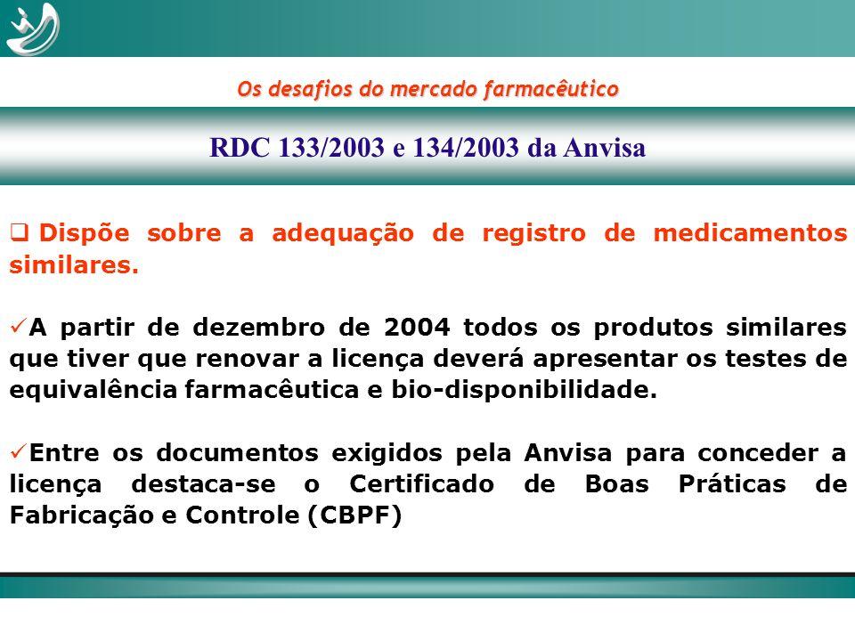 RDC 133/2003 e 134/2003 da Anvisa Dispõe sobre a adequação de registro de medicamentos similares. A partir de dezembro de 2004 todos os produtos simil