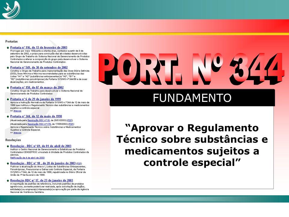 Aprovar o Regulamento Técnico sobre substâncias e medicamentos sujeitos a controle especial FUNDAMENTO