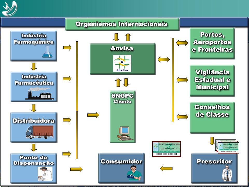 Em Execução Projeto Gerência de Projeto pela Informática Gerência de Projeto pela Informática Modelagem dos Novos Processos Modelagem dos Novos Proces