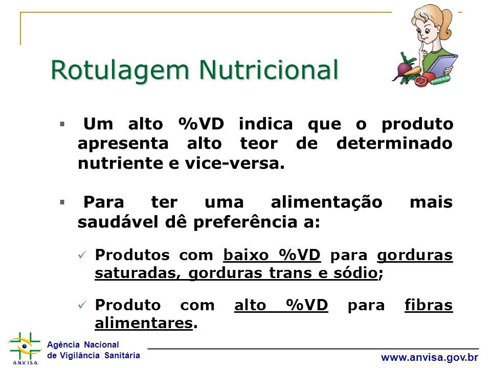 Agência Nacional de Vigilância Sanitária www.anvisa.gov.br Rotulagem Nutricional Um alto %VD indica que o produto apresenta alto teor de determinado n