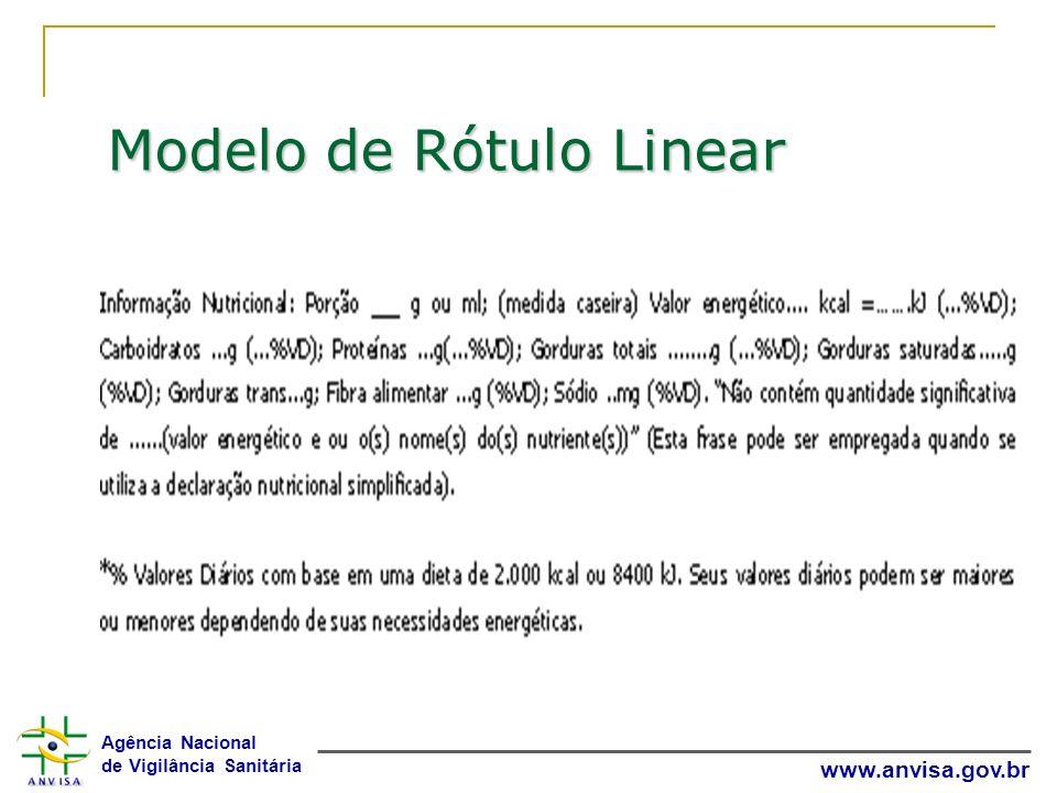 Agência Nacional de Vigilância Sanitária www.anvisa.gov.br Modelo de Rótulo Linear