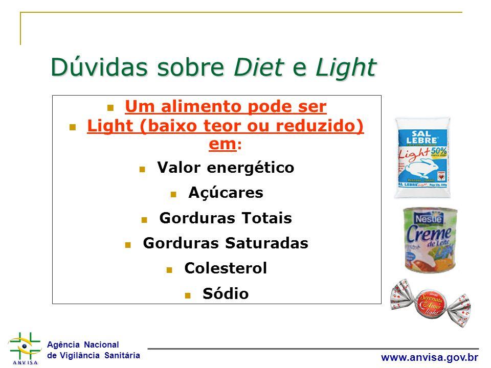 Agência Nacional de Vigilância Sanitária www.anvisa.gov.br Dúvidas sobre Diet e Light Um alimento pode ser Light (baixo teor ou reduzido) em : Valor e