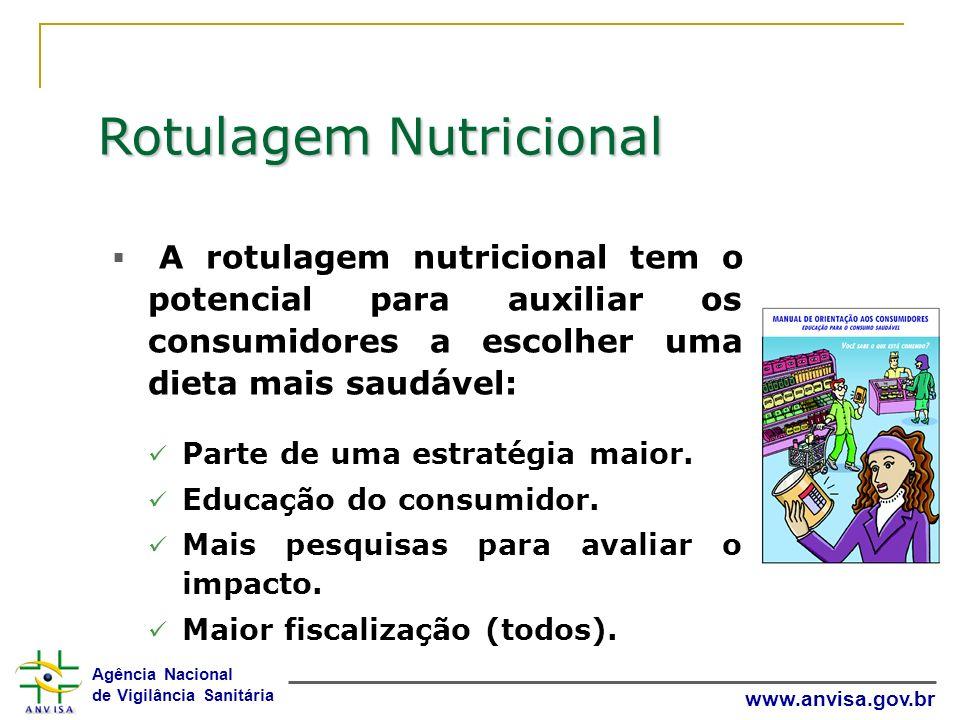 Agência Nacional de Vigilância Sanitária www.anvisa.gov.br A rotulagem nutricional tem o potencial para auxiliar os consumidores a escolher uma dieta