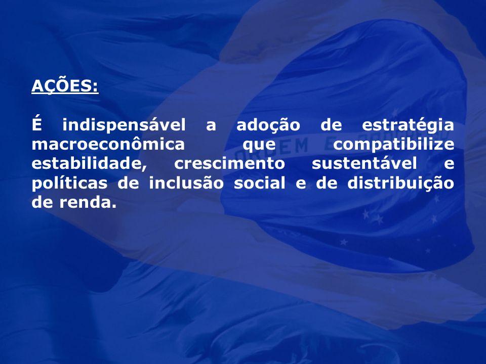 AÇÕES: É indispensável a adoção de estratégia macroeconômica que compatibilize estabilidade, crescimento sustentável e políticas de inclusão social e
