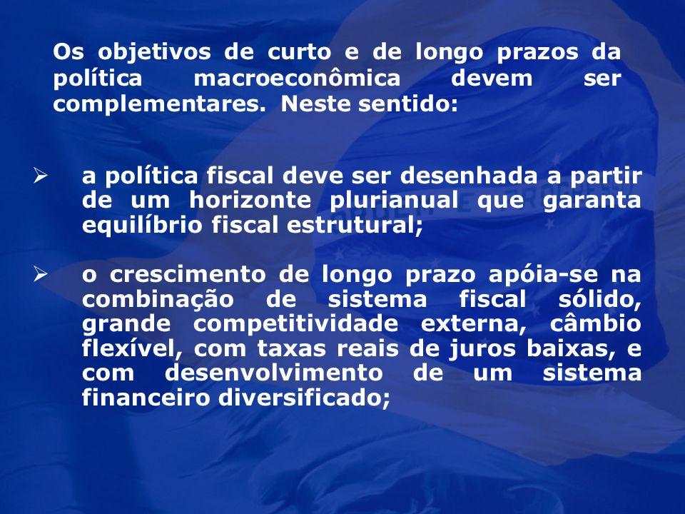 a política fiscal deve ser desenhada a partir de um horizonte plurianual que garanta equilíbrio fiscal estrutural; o crescimento de longo prazo apóia-