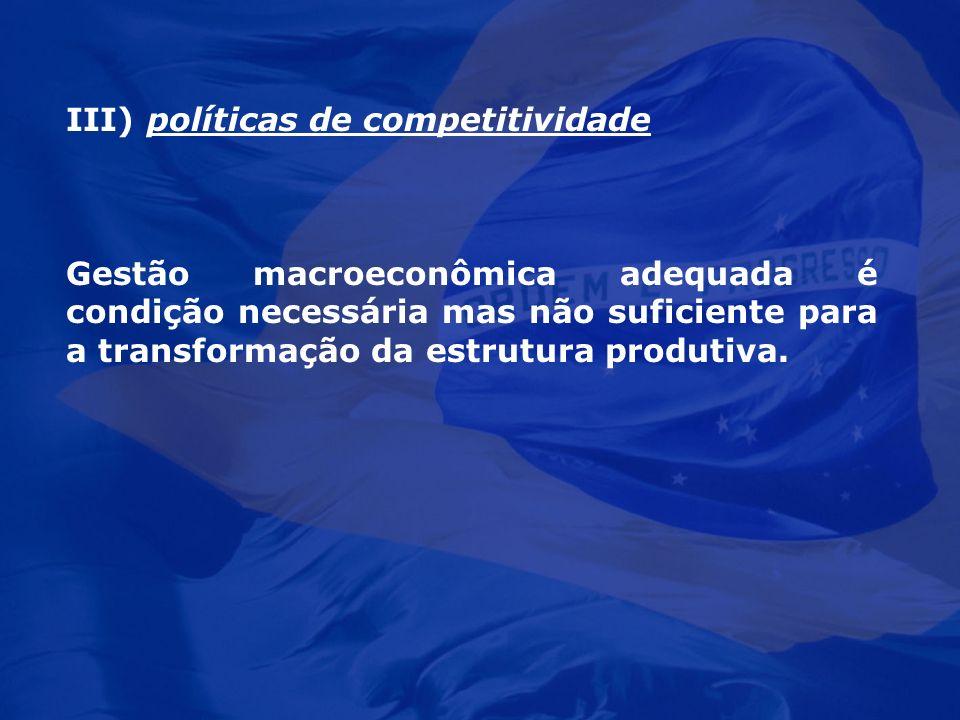III) políticas de competitividade Gestão macroeconômica adequada é condição necessária mas não suficiente para a transformação da estrutura produtiva.