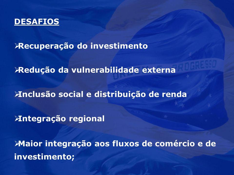 DESAFIOS Recuperação do investimento Redução da vulnerabilidade externa Inclusão social e distribuição de renda Integração regional Maior integração a