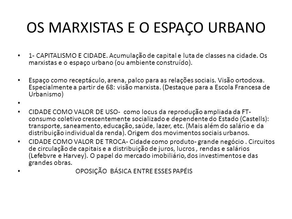 Principais capitais presentes na produção do espaço urbano – PROPRIETÁRIOS DE TERRA – CAPITAL DE INCORPORAÇÃO IMOBILIÁRIA (Topalov) – CAPITAL DE CONSTRUÇÃO EDIFICAÇÃO – CAPITAL DE CONSTRUÇÃO PESADA – CAPITAL FINANCEIRO – O conceito de máquina do crescimento- articulação de interesses que toma o comando sobre a cidade (Logan&Molotch)