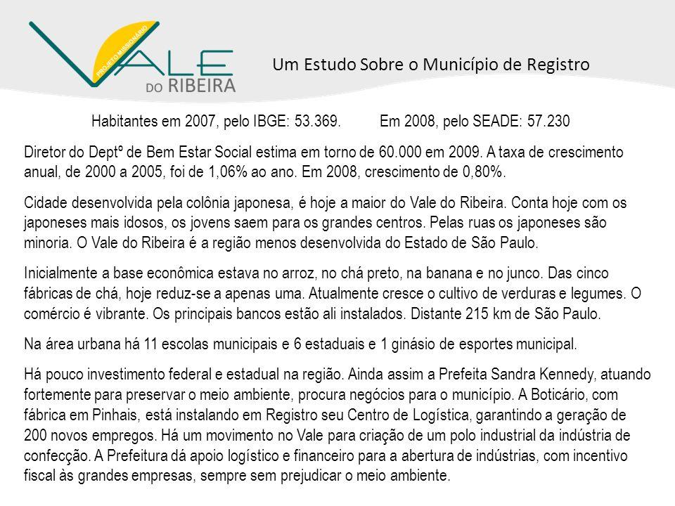Habitantes em 2007, pelo IBGE: 53.369. Em 2008, pelo SEADE: 57.230 Diretor do Deptº de Bem Estar Social estima em torno de 60.000 em 2009. A taxa de c