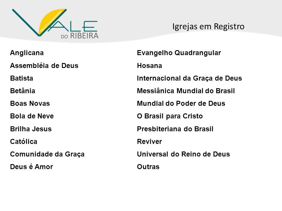 Igrejas em Registro Anglicana Assembléia de Deus Batista Betânia Boas Novas Bola de Neve Brilha Jesus Católica Comunidade da Graça Deus é Amor Evangel