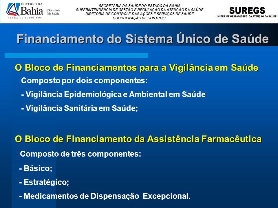 SECRETARIA DA SAÚDE DO ESTADO DA BAHIA SUPERINTENDÊNCIA DE GESTÃO E REGULAÇÃO DA ATENÇÃO DA SAÚDE DIRETORIA DE CONTROLE DAS AÇÕES E SERVIÇOS DE SAÚDE COORDENAÇÃO DE CONTROLE Financiamento do Sistema Único de Saúde O Bloco de Financiamentos para a Vigilância em Saúde Composto por dois componentes: - Vigilância Epidemiológica e Ambiental em Saúde - Vigilância Sanitária em Saúde; O Bloco de Financiamento da Assistência Farmacêutica Composto de três componentes: - Básico; - Estratégico; - Medicamentos de Dispensação Excepcional.