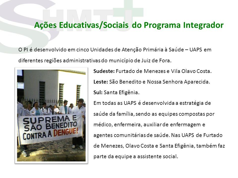 O PI é desenvolvido em cinco Unidades de Atenção Primária à Saúde – UAPS em diferentes regiões administrativas do município de Juiz de Fora. Sudeste: