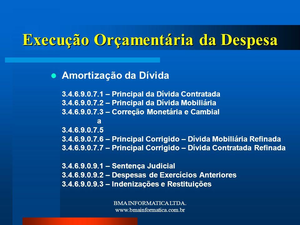 BMA INFORMATICA LTDA. www.bmainformatica.com.br Execução Orçamentária da Despesa Amortização da Dívida 3.4.6.9.0.7.1 – Principal da Dívida Contratada