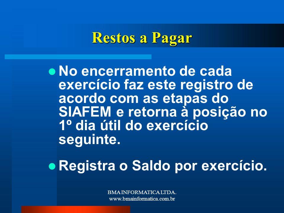 BMA INFORMATICA LTDA. www.bmainformatica.com.br Restos a Pagar No encerramento de cada exercício faz este registro de acordo com as etapas do SIAFEM e