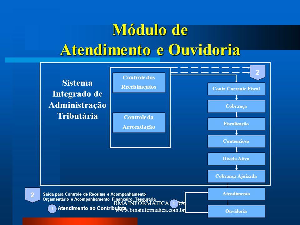 BMA INFORMATICA LTDA. www.bmainformatica.com.br Módulo de Atendimento e Ouvidoria Controle dos Recebimentos Controle da Arrecadação Sistema Integrado