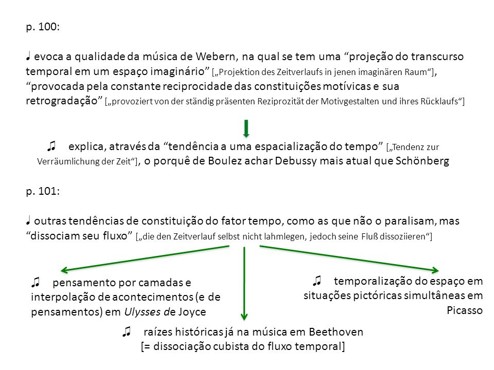 p. 100: evoca a qualidade da música de Webern, na qual se tem uma projeção do transcurso temporal em um espaço imaginário [Projektion des Zeitverlaufs