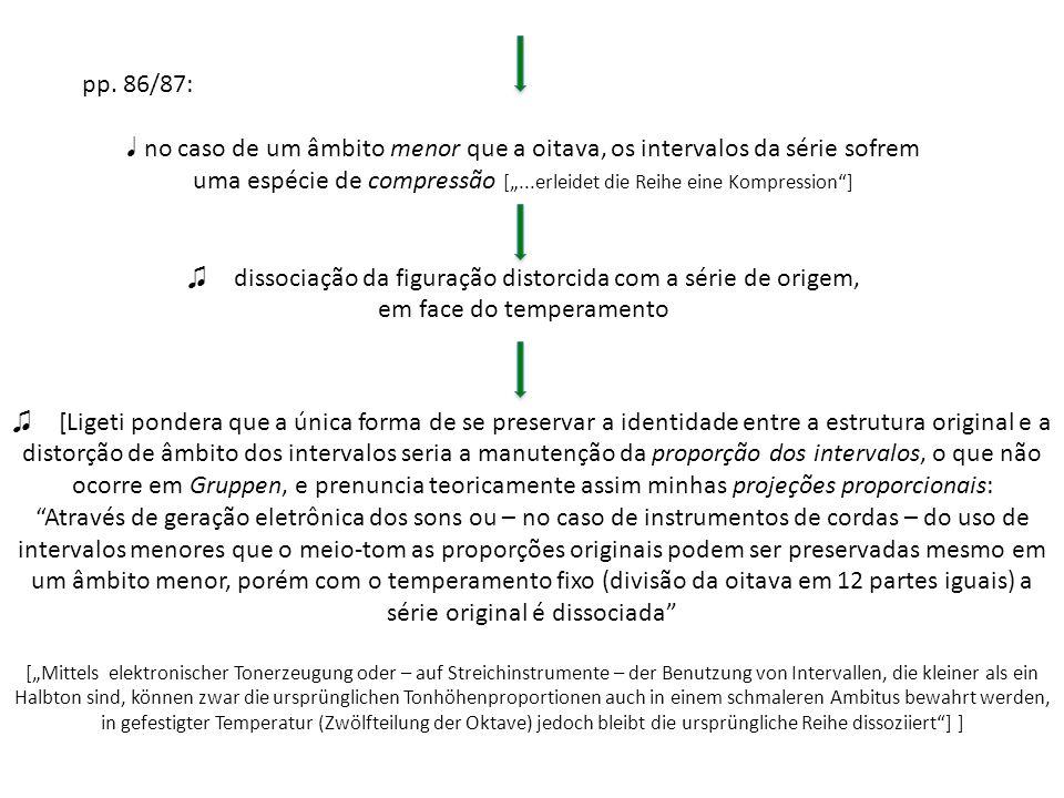 pp. 86/87: no caso de um âmbito menor que a oitava, os intervalos da série sofrem uma espécie de compressão [...erleidet die Reihe eine Kompression] d