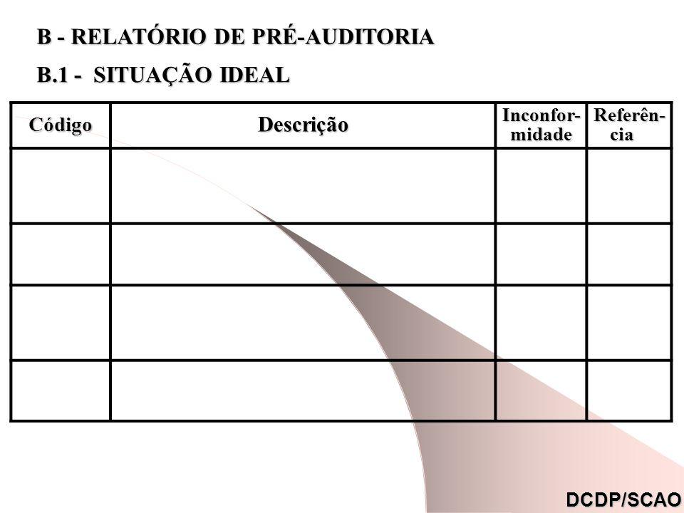CódigoDescrição Inconfor- midade Referên- cia Referên- cia. IlgIlg OriOri DCDP/SCAO B.1 - SITUAÇÃO IDEAL B - RELATÓRIO DE PRÉ-AUDITORIA