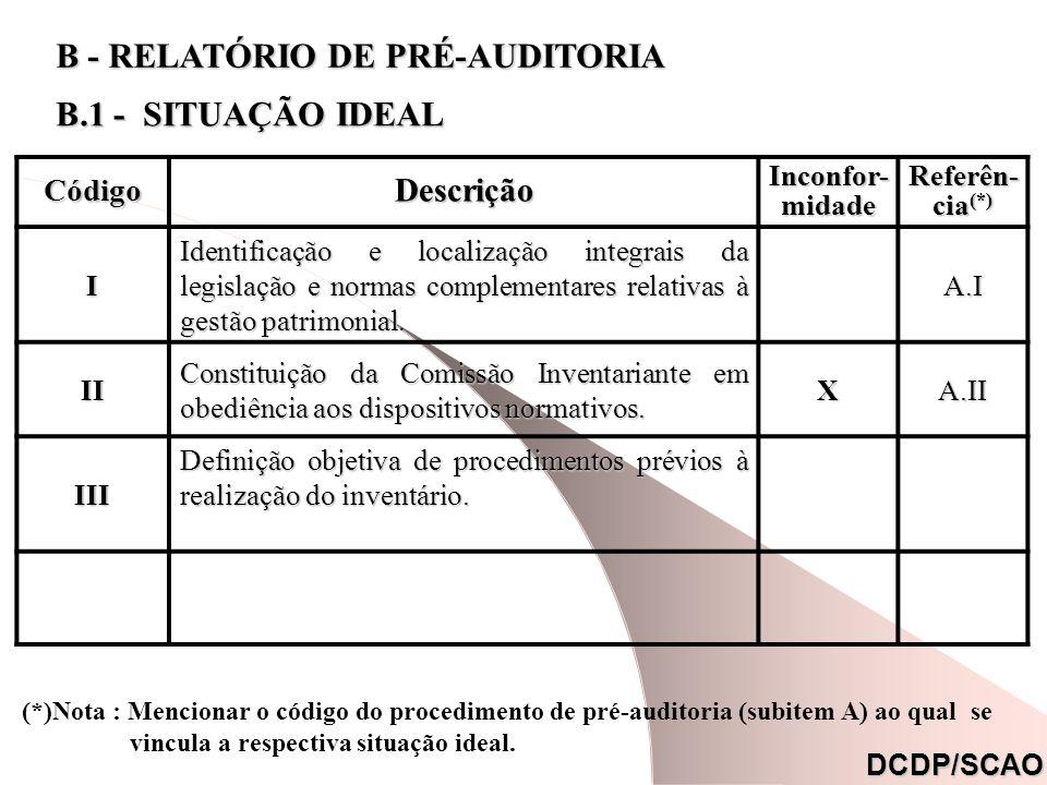 CódigoDescrição Inconfor- midade Referên- cia (*) I Identificação e localização integrais da legislação e normas complementares relativas à gestão pat