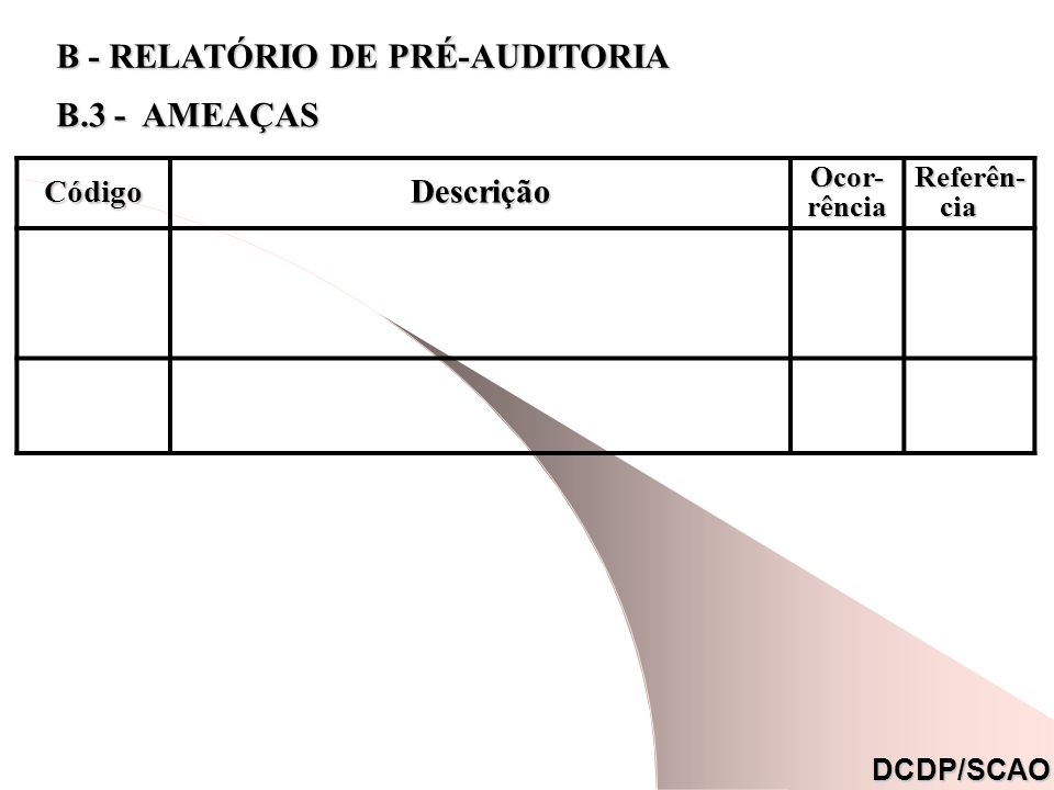 CódigoDescrição Ocor- rência Referên- cia Referên- cia. B.2.I B.2.II B.2.III DCDP/SCAO B.3 - AMEAÇAS B - RELATÓRIO DE PRÉ-AUDITORIA