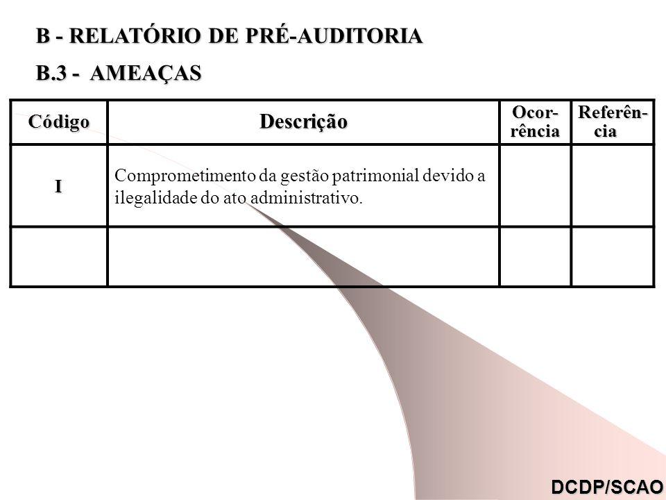 CódigoDescrição Ocor- rência Referên- cia Referên- cia. I Comprometimento da gestão patrimonial devido a ilegalidade do ato administrativo. X B.2.I B.