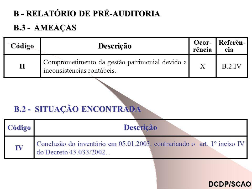 CódigoDescrição Ocor- rência Referên- cia Referên- cia. II Comprometimento da gestão patrimonial devido a inconsistências contábeis.XB.2.IV DCDP/SCAO