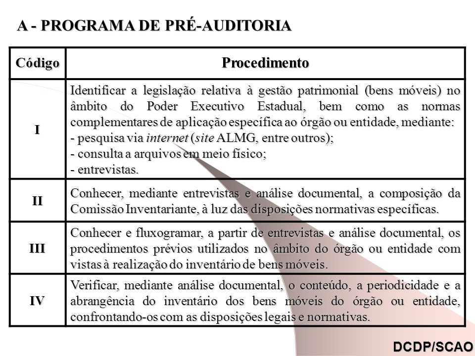 CódigoDescrição Inconfor- midade Referên- cia (*) IlgIlg II Constituição da Comissão Inventariante em obediência aos dispositivos normativos.
