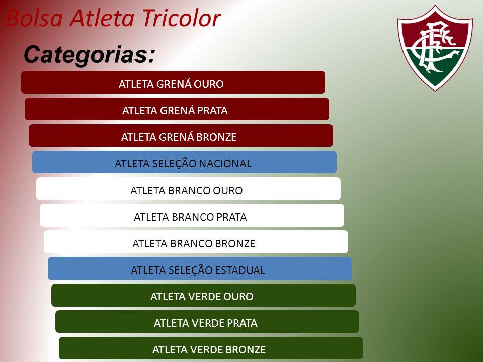 Bolsa Atleta Tricolor Categorias: ATLETA GRENÁ OURO ATLETA GRENÁ PRATA ATLETA GRENÁ BRONZE ATLETA SELEÇÃO NACIONAL ATLETA BRANCO OURO ATLETA BRANCO PR