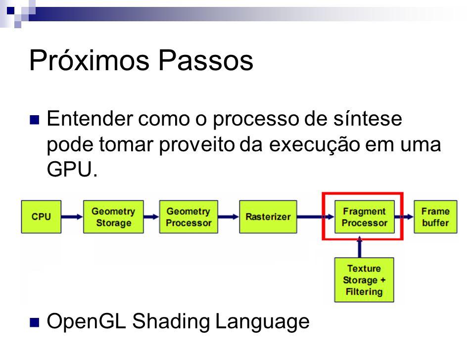 Próximos Passos Entender como o processo de síntese pode tomar proveito da execução em uma GPU.