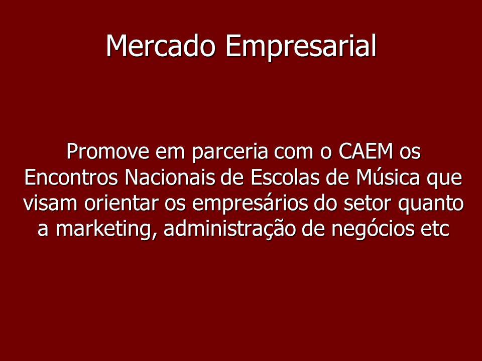 Mercado Empresarial Promove em parceria com o CAEM os Encontros Nacionais de Escolas de Música que visam orientar os empresários do setor quanto a mar