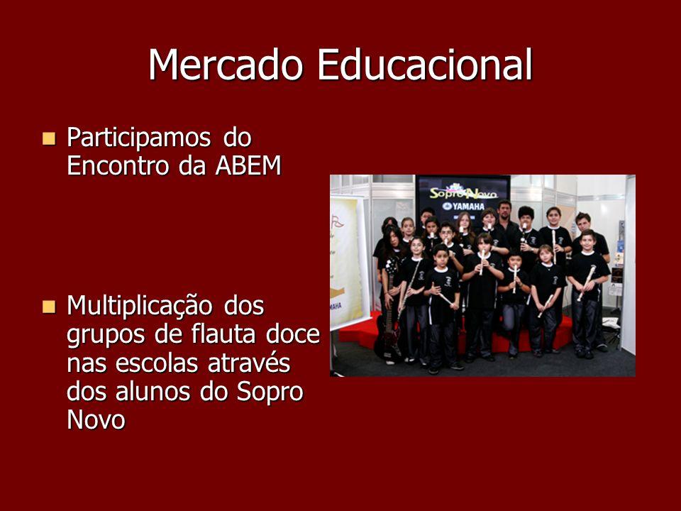 Mercado Educacional Participamos do Encontro da ABEM Participamos do Encontro da ABEM Multiplicação dos grupos de flauta doce nas escolas através dos