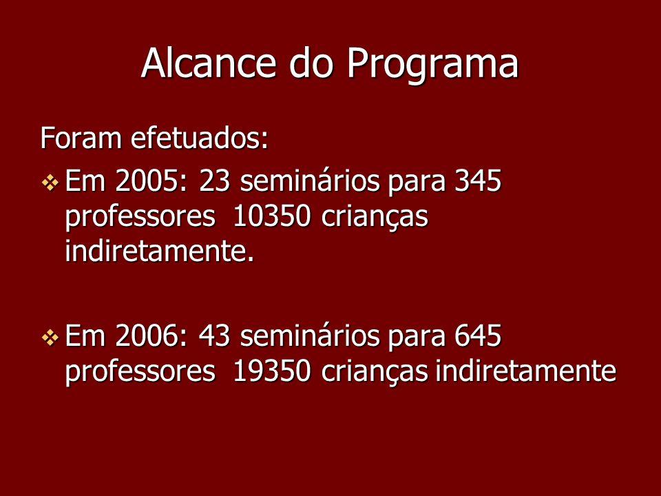 Alcance do Programa Foram efetuados: Em 2005: 23 seminários para 345 professores 10350 crianças indiretamente. Em 2005: 23 seminários para 345 profess