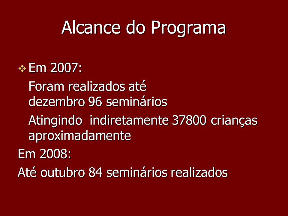 Alcance do Programa Em 2007: Em 2007: Foram realizados até dezembro 96 seminários Atingindo indiretamente 37800 crianças aproximadamente Em 2008: Até