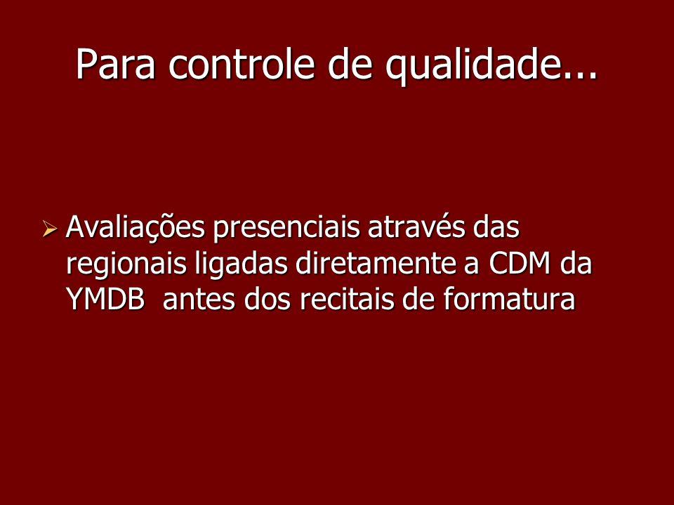Para controle de qualidade... Avaliações presenciais através das regionais ligadas diretamente a CDM da YMDB antes dos recitais de formatura Avaliaçõe
