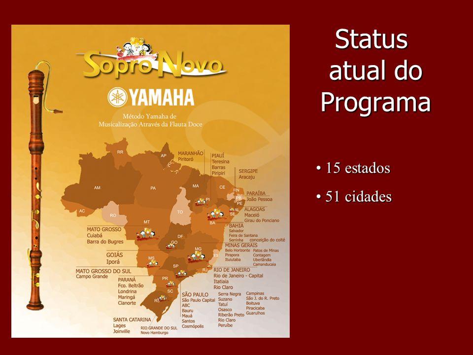 Status atual do Programa 15 estados 15 estados 51 cidades 51 cidades