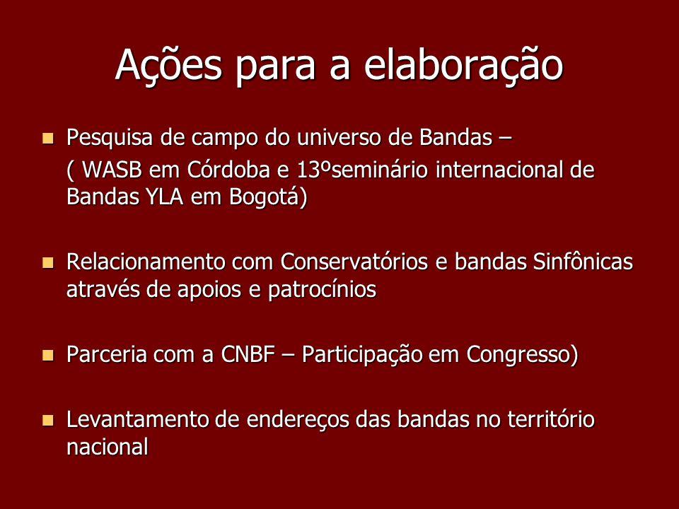 Ações para a elaboração Pesquisa de campo do universo de Bandas – Pesquisa de campo do universo de Bandas – ( WASB em Córdoba e 13ºseminário internaci