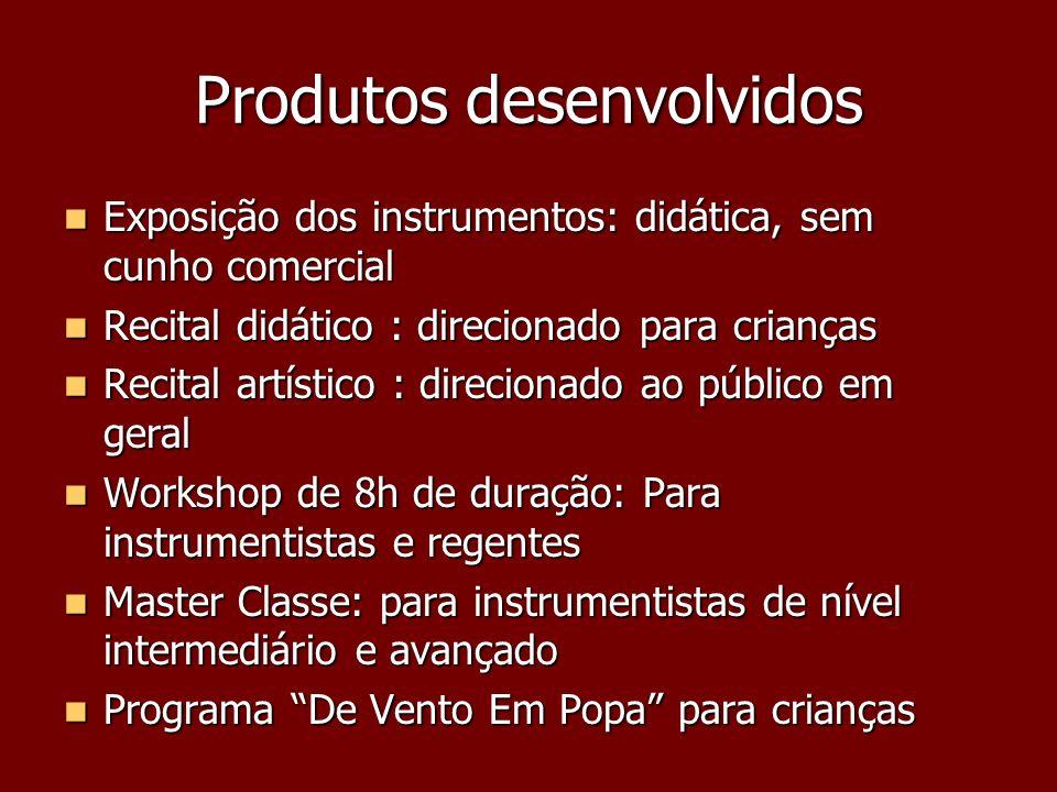 Produtos desenvolvidos Exposição dos instrumentos: didática, sem cunho comercial Exposição dos instrumentos: didática, sem cunho comercial Recital did