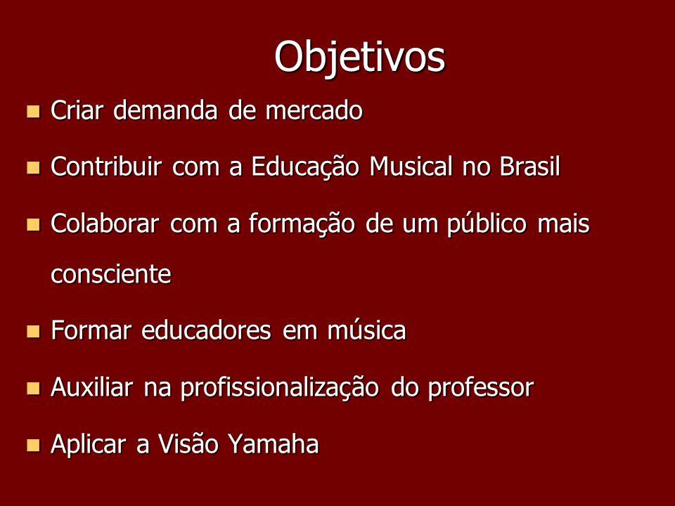 Objetivos Criar demanda de mercado Criar demanda de mercado Contribuir com a Educação Musical no Brasil Contribuir com a Educação Musical no Brasil Co