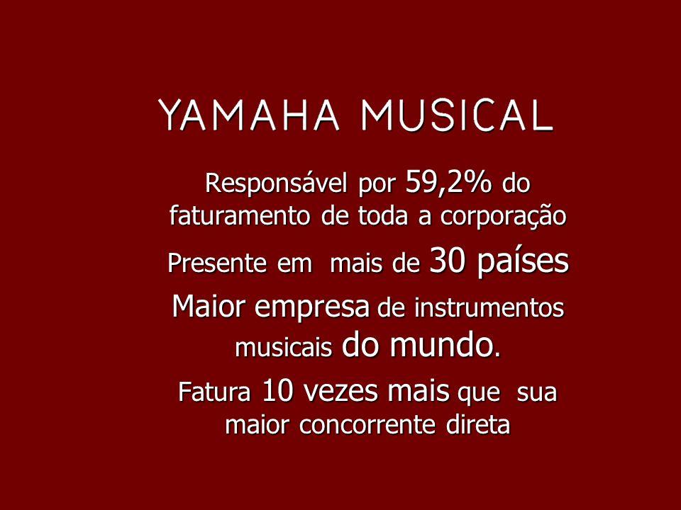 YAMAHA MUSICAL DO BRASIL Desde 1973 no Brasil como importadora Desde 1973 no Brasil como importadora Atende com seus produtos a mais de 400 lojas em todo o país Atende com seus produtos a mais de 400 lojas em todo o país