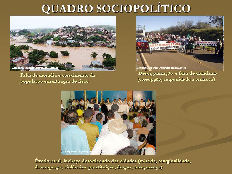 QUADRO ECONÔMICO-PRODUTIVO E EDUCACIONAL Disponível em: http://www.brasilescola.com/imagens/geografia/boia-frias.jpg Uso descontrolado de agrotóxicos, monocultura, subemprego e economia informal Disponível em: geoeconomicamineralexploration.blogspot.com Degradação ambiental, poluição (mineradoras) Disponível em: hugoigaracy.blogspot.com Na educação, infra-estrutura inadequada, analfabetismo, carência de profissionais, vagas limitadas