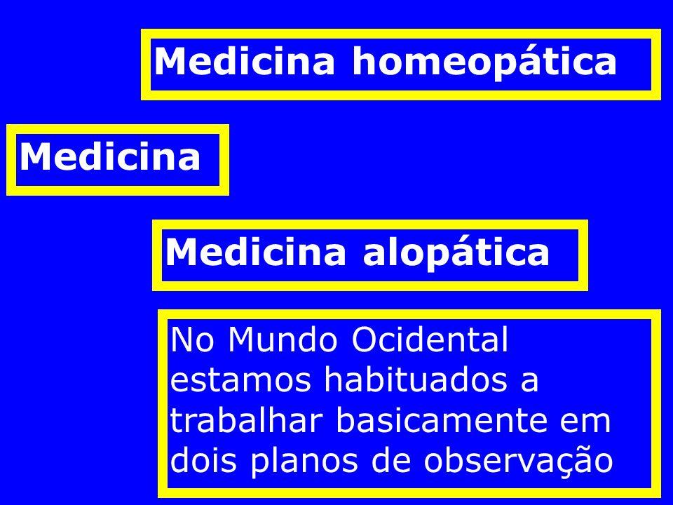 Medicina alopática Medicina homeopática Medicina No Mundo Ocidental estamos habituados a trabalhar basicamente em dois planos de observação