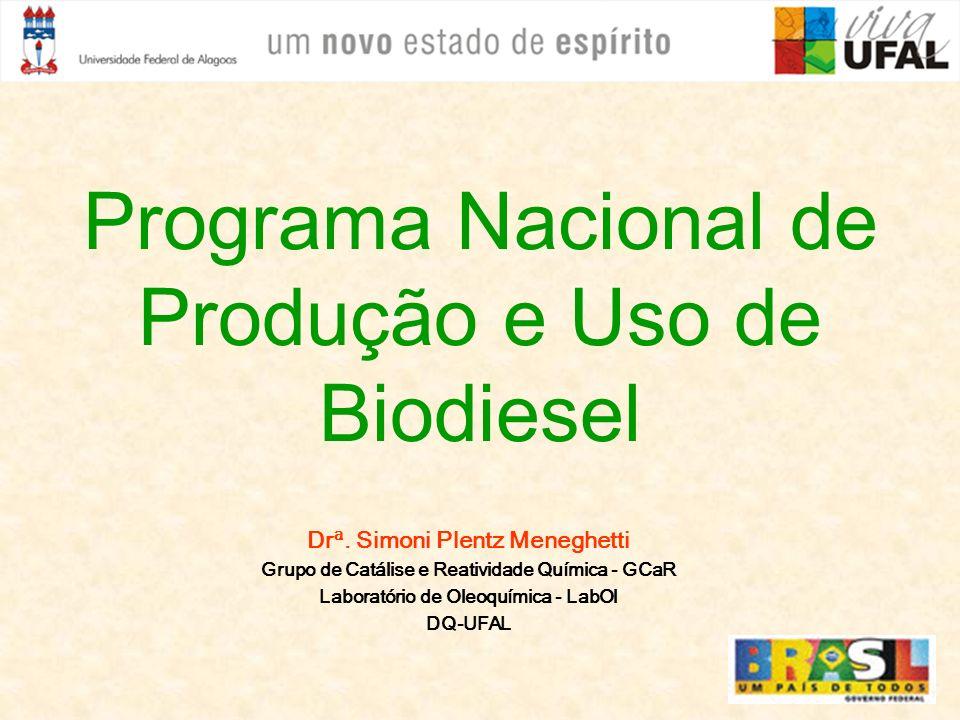 Programa Nacional de Produção e Uso de Biodiesel Drª. Simoni Plentz Meneghetti Grupo de Catálise e Reatividade Química - GCaR Laboratório de Oleoquími